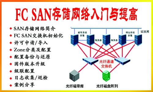 FC SAN存储网络入门与提高视频教程