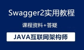 JAVA互联网架构师-Swagger2实用教程