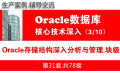 Oracle数据库教程(第三月):Oracle基础深入专题