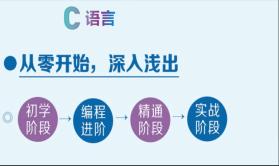 C语言基础与提升