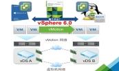 中小企业虚拟服务器部署及Web应用配置与数据备份同步